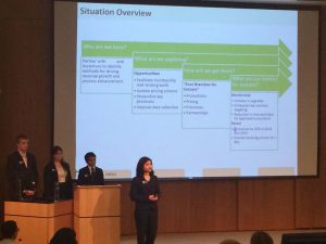 Duke MMS Students gain consulting experience in the Accenture Case Competition